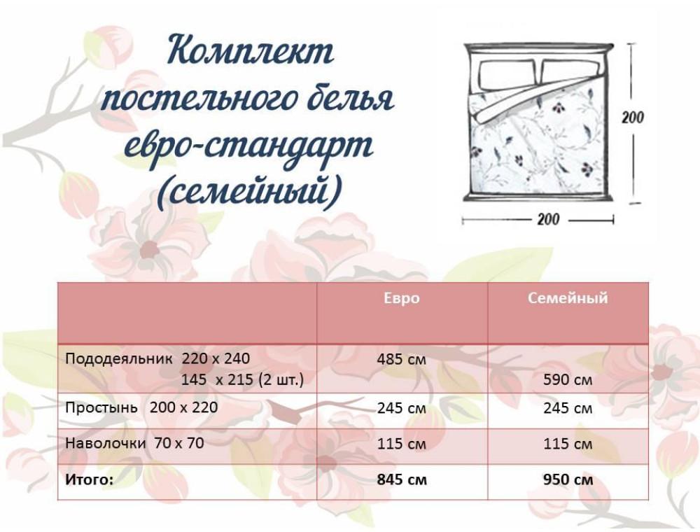Расход ткани для  евростандарт/семейного комплекта