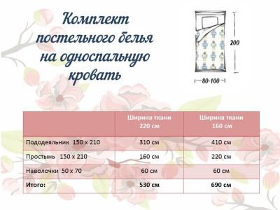 Расход ткани для односпального комплекта белья